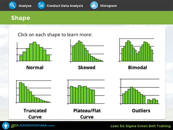 Histogram Training & Certificate - Screenshot 2 - GoLeanSixSigma.com