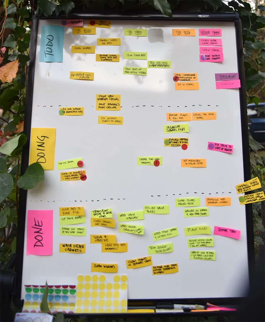 Lean Six Sigma Is Everywhere: Work Day Kanban - GoLeanSixSigma.com