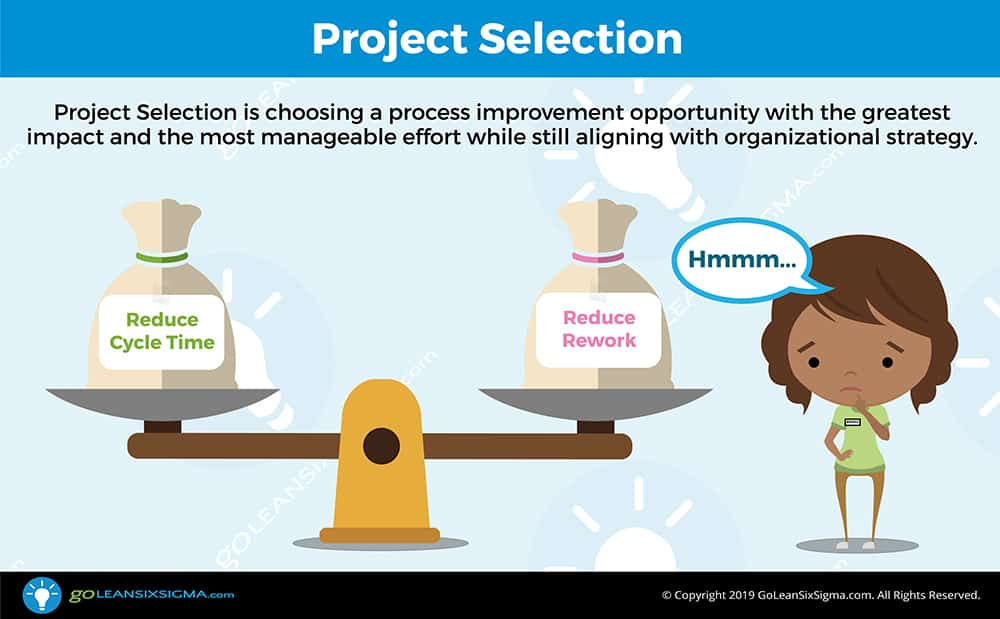 Project Selection - GoLeanSixSigma.com