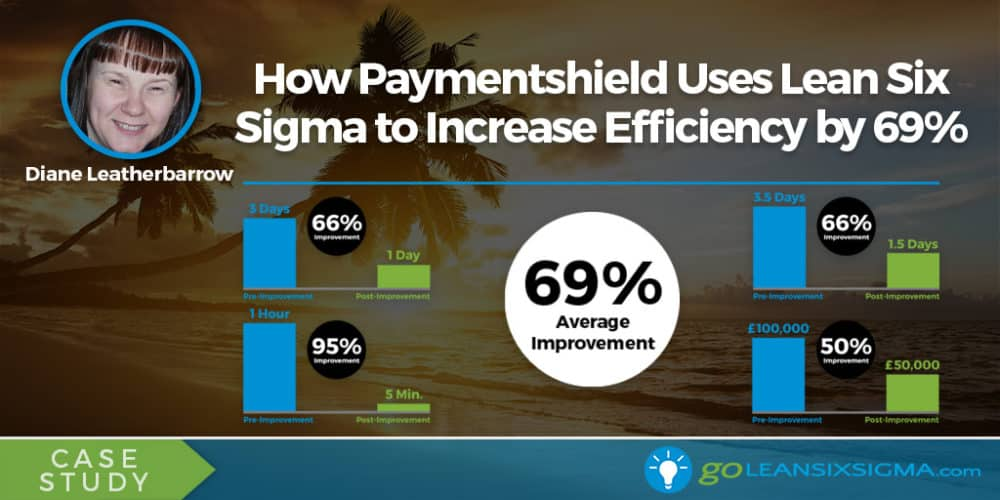 Case Study: How Paymentshield, Leading Insurance Company, Uses Lean Six Sigma to Improve Efficiency by 69% - GoLenSixSigma.com
