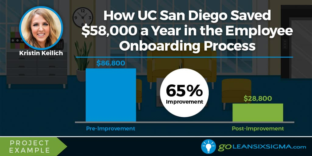 Project Example: How UC San Diego Saved 1,000 Hours A Year In The Employee Onboarding Process, Featuring Kristin Kielich