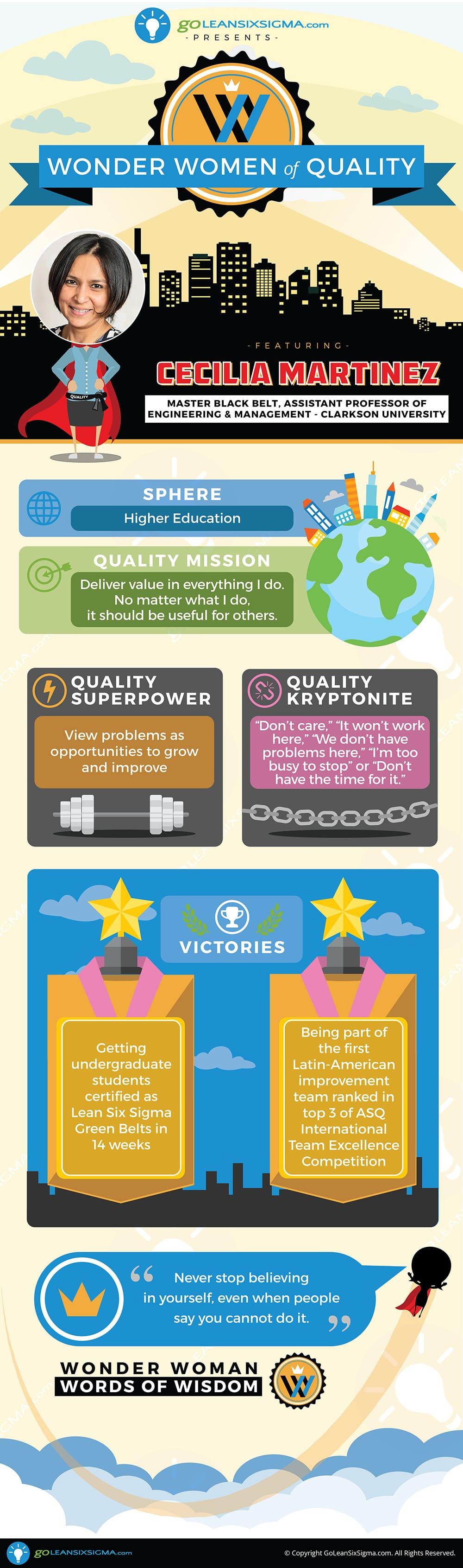 Wonder Women of Quality: Cecilia Martinez - GoLeanSixSigma.com