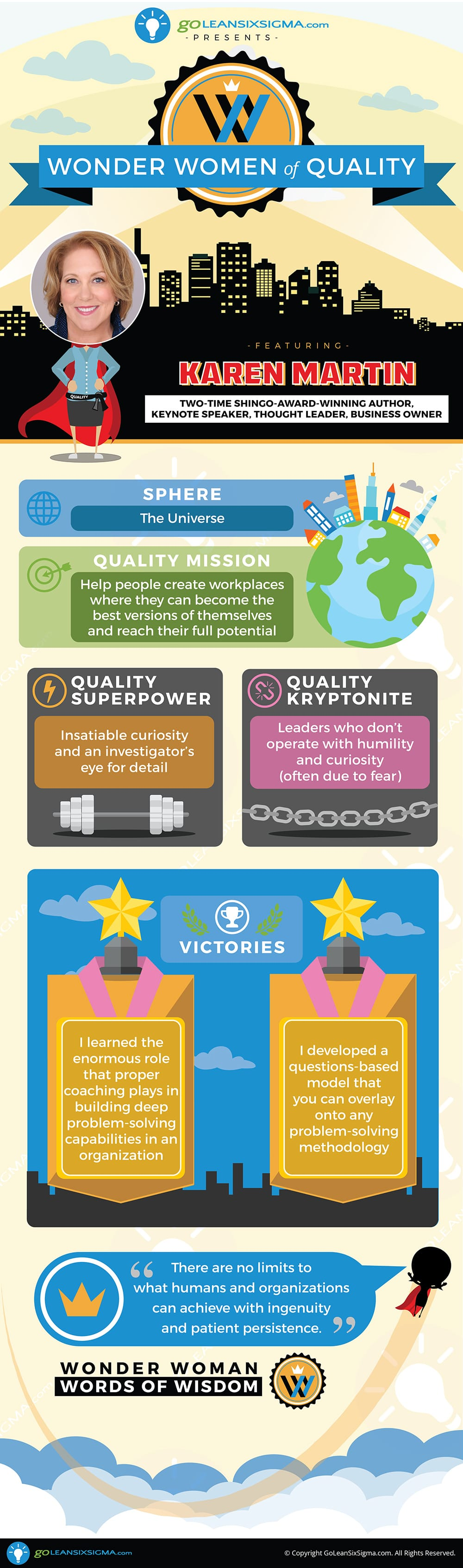 Wonder Women of Quality: Karen Martin - GoLeanSixSigma.com