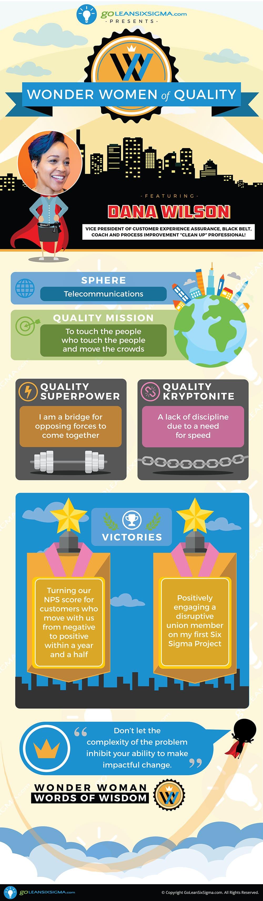 Wonder Women of Quality: Dana Wilson - GoLeanSixSigma.com