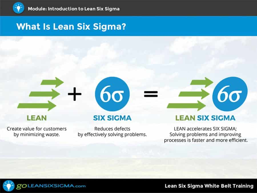 Lean Six Sigma White Belt Training Goleansixsigma