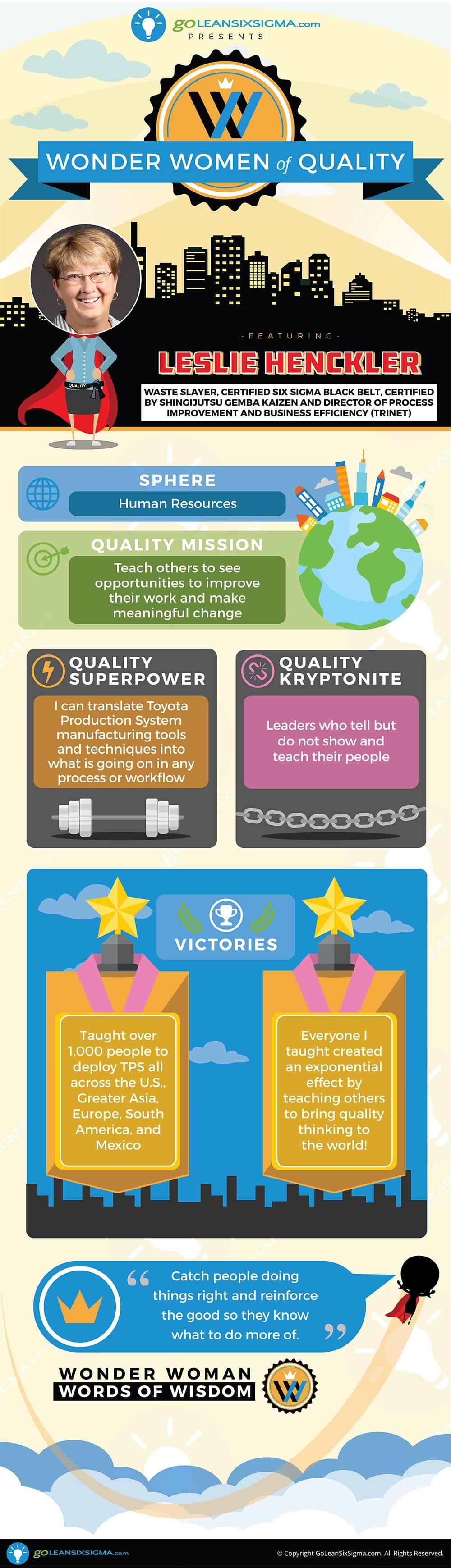 Wonder Women of Quality: Leslie Henckler - GoLeanSixSigma.com
