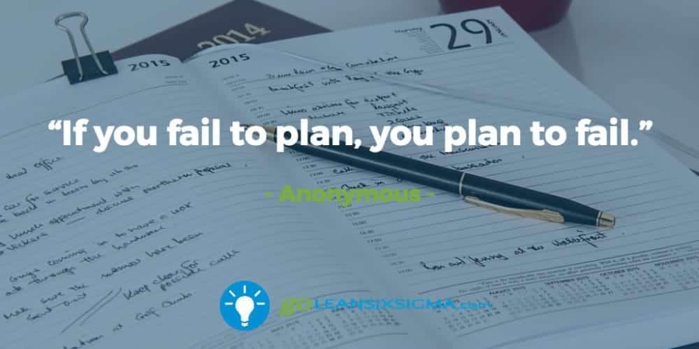 If-fail-plan-plan-fail_GoLeanSixSigma.com