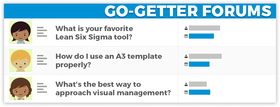 Go-Getter Membership - Forums - GoLeanSixSigma.com