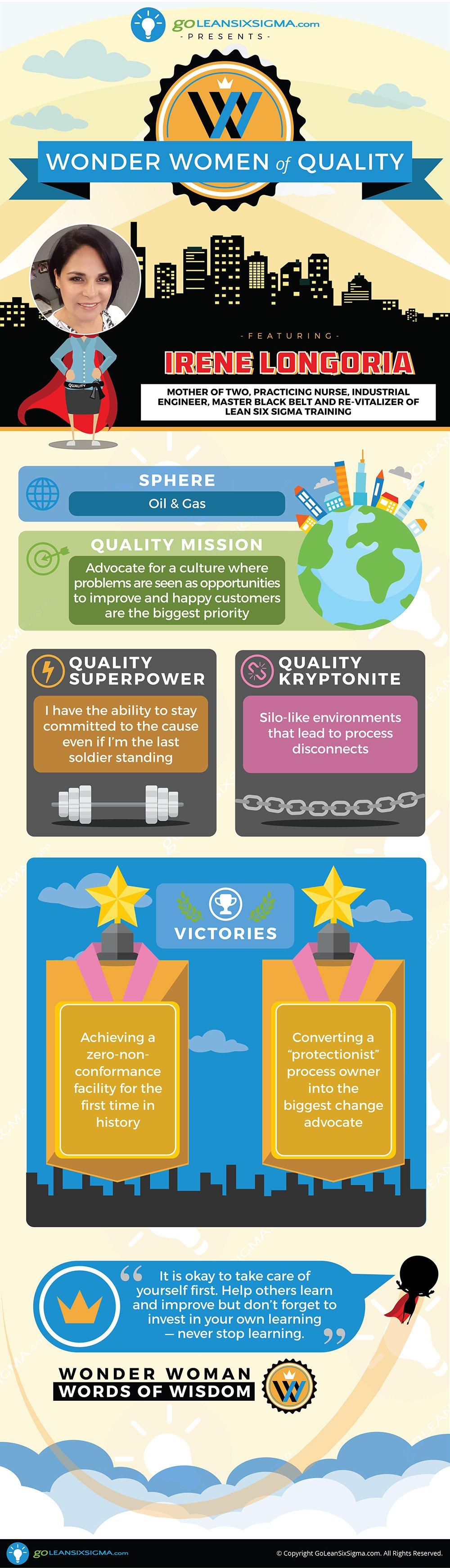Wonder Women of Quality: Irene Longoria - GoLeanSixSigma.com