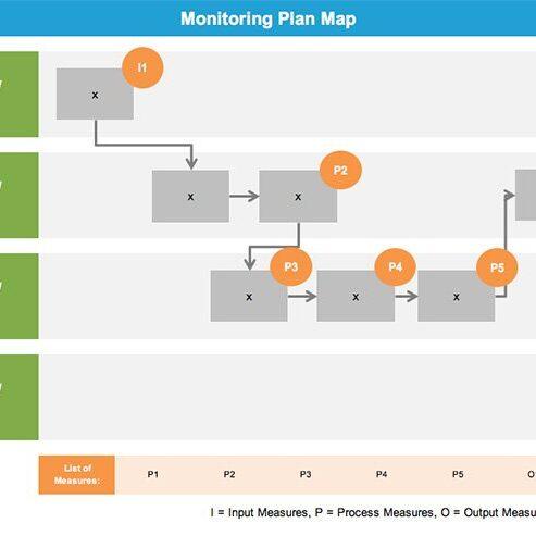 Monitoring Plan Map - GoLeanSixSigma.com