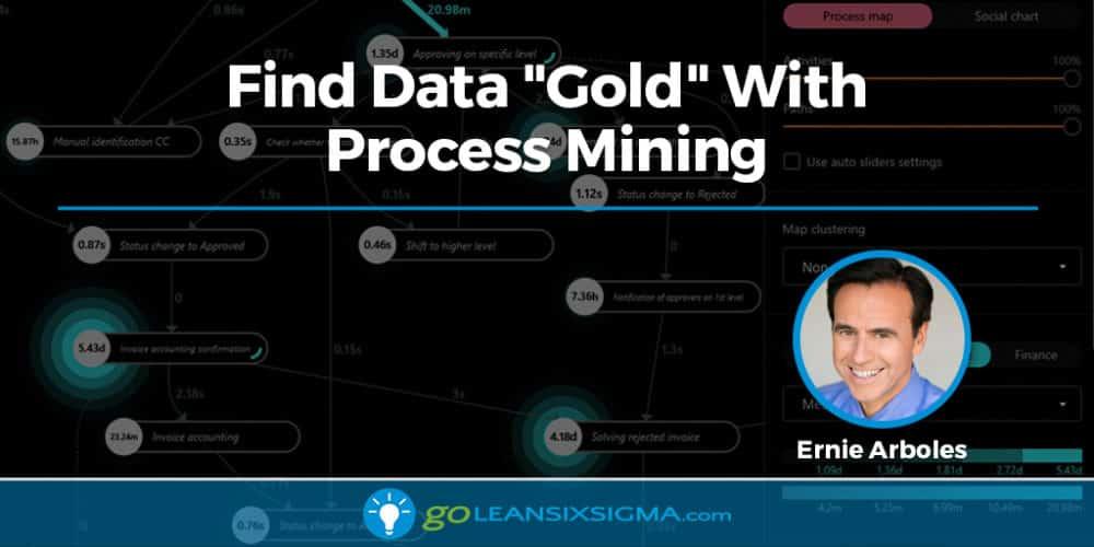 Blog: Find Data
