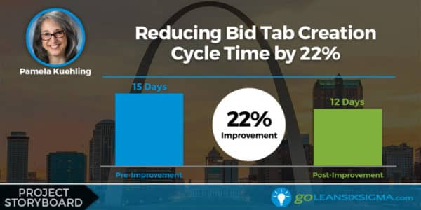 Project Storyboard: Reducing Bid Tab Creation Cycle Time By 22% - GoLeanSixSigma.com