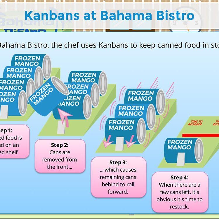 Kanbans-Supermarkets_screenshot_2_GoLeanSixSigma.com