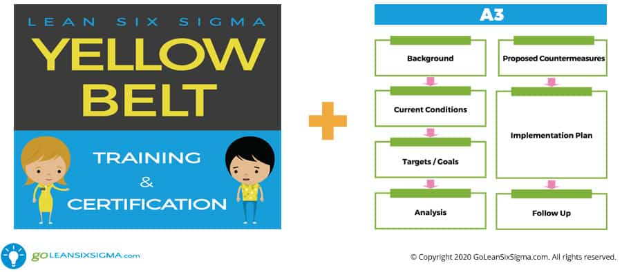 DMAIC or PDCA: Which Is Better? - GoLeanSixSigma.com