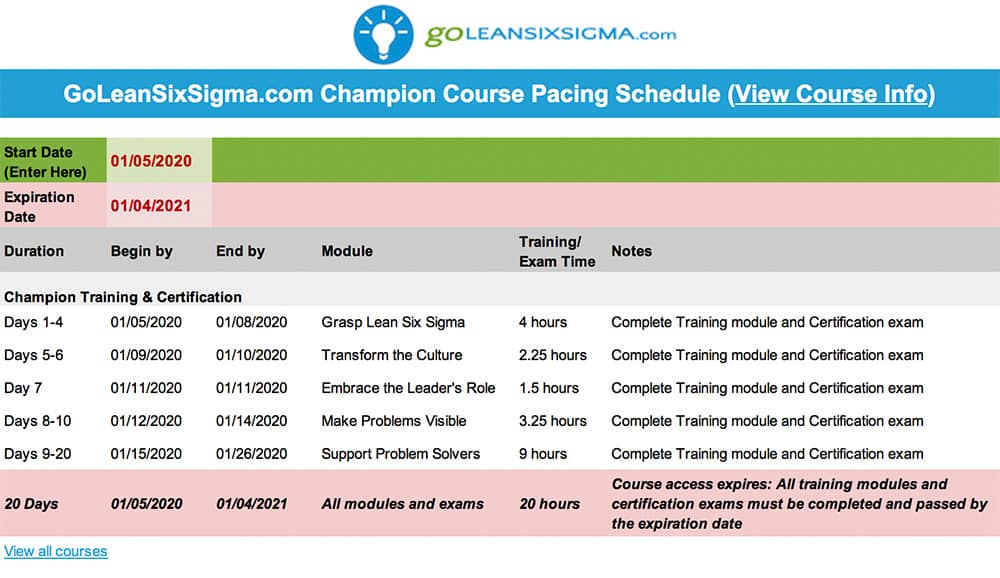 Champion Course Pacing Schedule - GoLeanSixSigma.com