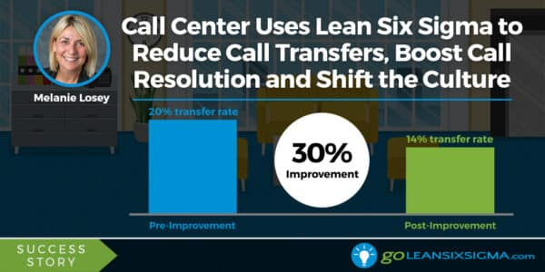 Lean Six Sigma Success Story: Call Center Uses Lean Six Sigma To Reduce Call Transfers, Boost Call Resolution And Shift The Culture - GoLeanSixSigma.com