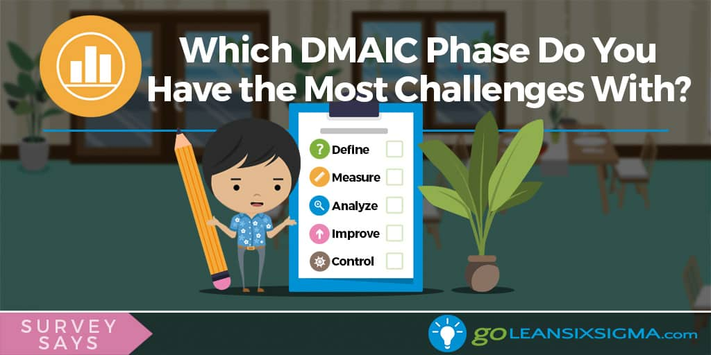 Survey Says: Which DMAIC Phase Do You Have The Most Challenges With? - GoLeanSixSigma.com