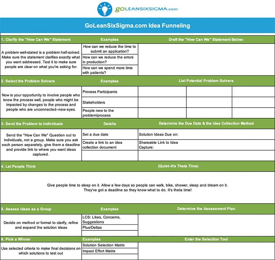 Idea Funneling Guide - GoLeanSixSigma.com