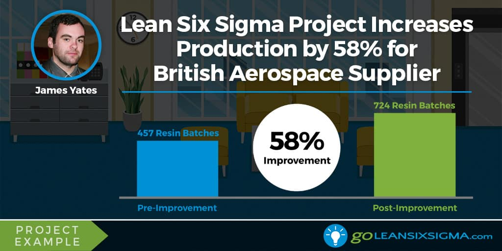 Project Example: Lean Six Sigma Project Increases Production By 58% And Lowers Energy Costs By $263K For British Aerospace Supplier - GoLeanSixSigma.com