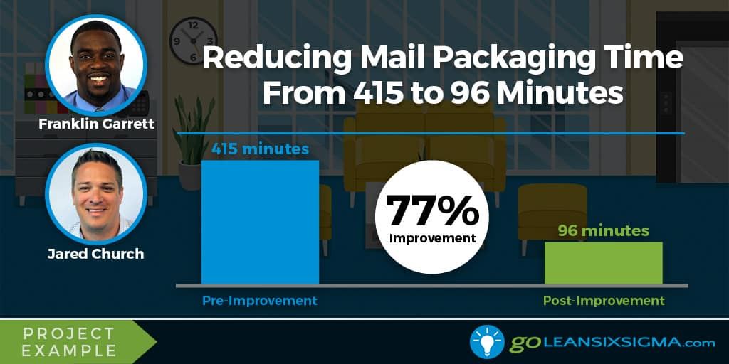 Project Example: Reducing Mail Packaging TimeFrom 415 To 96 Minutes, Featuring Franklin Garrett And Jared Church - GoLeanSixSigma.com