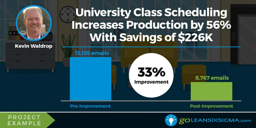 Project Example: University Class Scheduling Increases Production By 56% With Savings Of $226K - GoLeanSixSigma.com